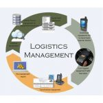 logistics-management-system-500x500